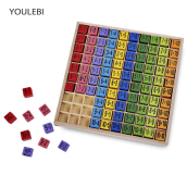 YOULEBI Multiplication Table Educational Toy 10 x 10 Figure Blocks for Child