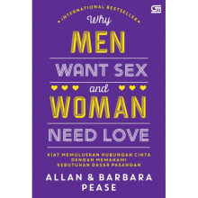 Why Men Want Sex & Women Need Love - Allan,  Barbara Pease 618221029