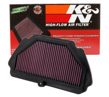 K&N Replacement Filter ZX6 636 KA-6009