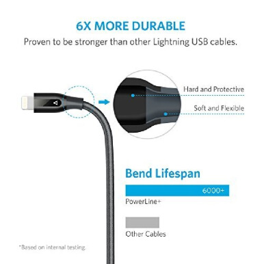 ANKER Kabel Double Nylon PowerLine+ 3ft Lightning iPhone Abu-abu