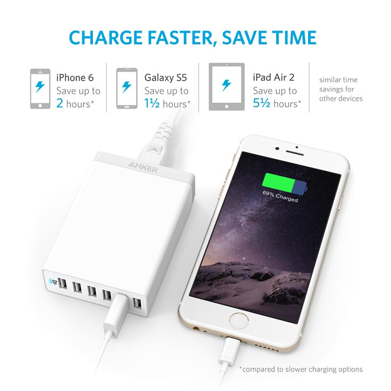 ANKER PowerPort 60W 6-Port USB Charger - White [A2123L22]